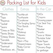 Vacation Checklist Packing For A Trip With Kids 5 Tips Your Modern Family
