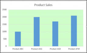 Vba Guide For Charts And Graphs Automate Excel