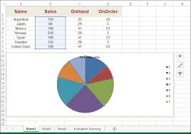 Creating Pie Charts Worksheet How To Create Excel Pie Chart In C On Wpf Applications