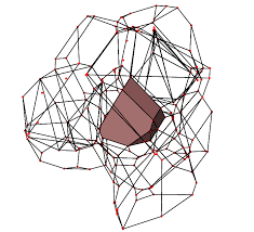voronoi patterns geometric scaling wire diagram view of voronoi cells edges indicated by solid lines vertices by red dots