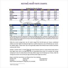 Active Pulse Rate Chart Sample Heart Rate Chart Template 10 Free Documents