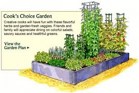 Small Picture Small Vegetable Garden Plans And Ideas pertaining to The Amazing