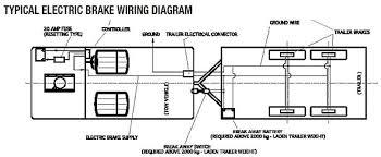 wiring diagram for tekonsha brake controller the wiring diagram reese brake controller wiring diagram nodasystech wiring diagram