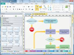 Free Flow Chart Template Word Best Flowchart Software Create Flowchart Quickly And Easily