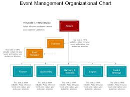 Event Management Organizational Chart Powerpoint Templates