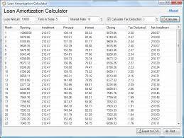 Amotization Calculator Loan Amortization Calculator