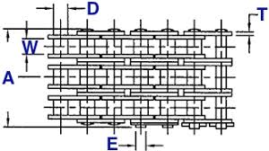 Roller Chain Strength Chart 160 Roller Chain Ansi B29 1 Roller Chain Usa Roller Chain