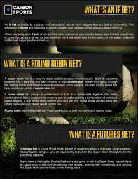 Round Robin Parlay Chart We Have Put Together This Beginners Guide To Sports Betting