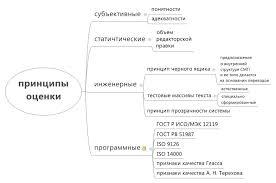 Машинный перевод Реферат Системы машинного перевода mps  Методы отчасти являются относительными и формального критерия в принципе быть не может На наш взгляд наиболее адекватными являются субъективные и