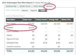 find invoice price vehicle invoice price