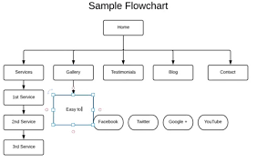Easy Flowchart Create A Sitemap Or Flowchart For Your Website Projects