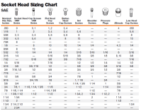 Metric To Standard Socket Chart Metric To Standard Socket Chart Metric To Standard