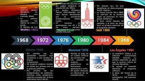 Los juegos olímpicos de invierno se disputarán en pyeongchang (corea del sur) entre el 9 y el 25 de febrero de 2018. Juegos Olimpicos