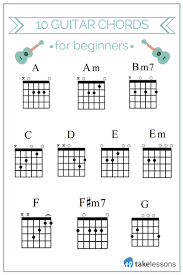 Guitar Chords Chart For Beginners Songs 10 Easy Guitar Chords For Beginners Takelessons Blog