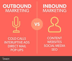 Inbound Vs Outbound Marketing Inbound Vs Outbound Marketing Whats It All About Imarc A