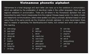 Army and navy had different alphabets, and throughout most of the war the british army, navy, and air force had their. Arvn Phonetic Alphabet From Rottman 2010 Army Of The Republic Of Vietnam 1955 75 Rs2vietnam