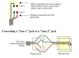phone jack wiring diagram dsl the best wiring diagram 2017 how to install a phone jack in your house at Dsl Phone Jack Wiring Diagram