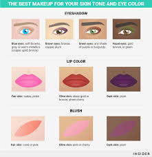 best makeup for your skin tone and eye color infographic