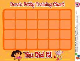Doras Potty Training Chart By Nick Jr Potty Training Concepts