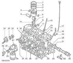 mazda 12a spark wiring diagram sgpropertyengineer com mazda 12a spark wiring diagram 8 engine diagram engine diagram best rotary engine diagram rotary engine