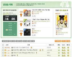 Korean Real Time Chart Melon Real Time Chart Snsd Korean