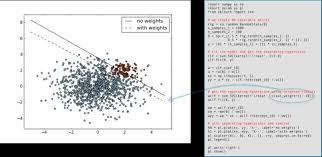 Calibration Weight Class Chart Learning From Imbalanced Classes Silicon Valley Data Science