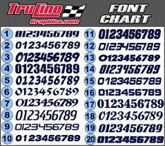 1 10 Scale Rc Car Number Sets