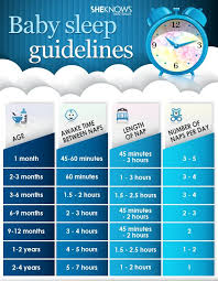 Baby Sleep Guide Chart Baby Sleep Guidelines To Live By Baby Information Baby