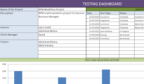 Free Download Business Process Management Test Case Template