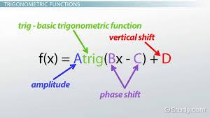 how to graph trigonometric functions lesson transcript study com