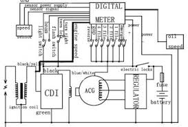 hanma 110 atv wiring diagram images chineseatvcdi posted is for a wiring diagram can am atv engine 300 buyang