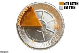 How About A Real Pie Chart Imgflip
