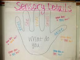 Sensory Details Anchor Chart Sensory Details Anchor Chart Teaching Writing Anchor
