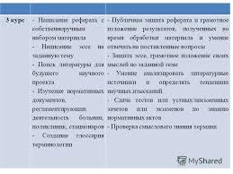 Презентация на тему Организация и проведения СРС и СРСП в КазНМУ  52 3 курс Написание реферата