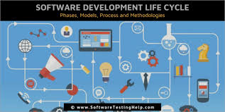 Two Hand Process Chart Pdf What Is Sdlc Software Development Life Cycle Phases
