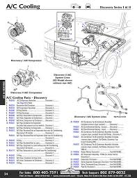 1951 chevy ignition switch wiring diagram wiring diagram and Land Rover Series 3 Wiring Diagram viewtopic in addition 75 cj5 wiring diagram as well 1974 chevy el camino gmc sprint foldout land rover series 3 wiring diagram pdf