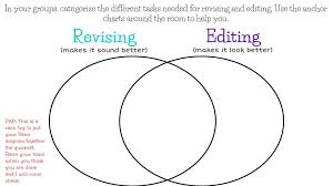 Revise And Edit Anchor Chart Revising And Editing Ppt Download