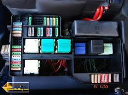 bmw 325xi fuse box fuse box diagram bmw i e faulty reverse lights 2000 F350 Fuse Box Diagram Inside bmw e fuse box relay layout bmw e blog you either bookmark this article for later F350 Fuse Panel Diagram