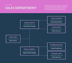 Org Chart Creation Tool Organizational Chart Maker Org Chart Software Visme