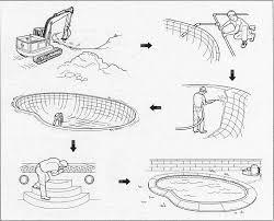 Unique Swimming Pool Blueprints Shapes And Design