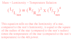 luminosity equation. if we have found the luminosity of star and its temperature, can find radius from mass - temperature relation. equation