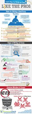 how to write an essay like the pros infographic about writing how to write an essay like the pros this infographic gives concise examples and key tips on what to do how to do it and why you can apply this to any