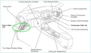 toyota estima fuse box location corolla amazing best image wiring  at In What Part Is Fuse Box Located Toyota