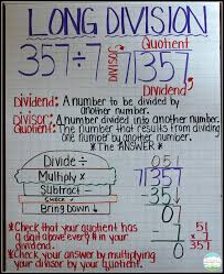 Anchor Chart Notebook Teaching With A Mountain View Teaching Long Division