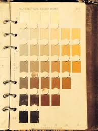 Munsell Soil Color Chart 10yr Page Book Via The Pendulum