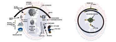 beam propane conversion wiring diagram wiring library picture of propane conversion kit beam propane conversion wiring diagram