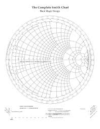 The Complete Smith Chart File Smith Chart Bmd Svg Wikimedia Commons