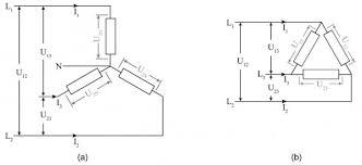 part 14 three phase ac itaca 3 Phase Generator Wiring Connections figure 14 5 three phase connection 3 phase generator wiring diagram