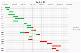 Gantt Chart Pronunciation Explanatory Daily Gantt Chart Excel Gantt Chart Manual What