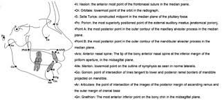 Facial Proportions In Different Mandibular Rotations In Class I ...